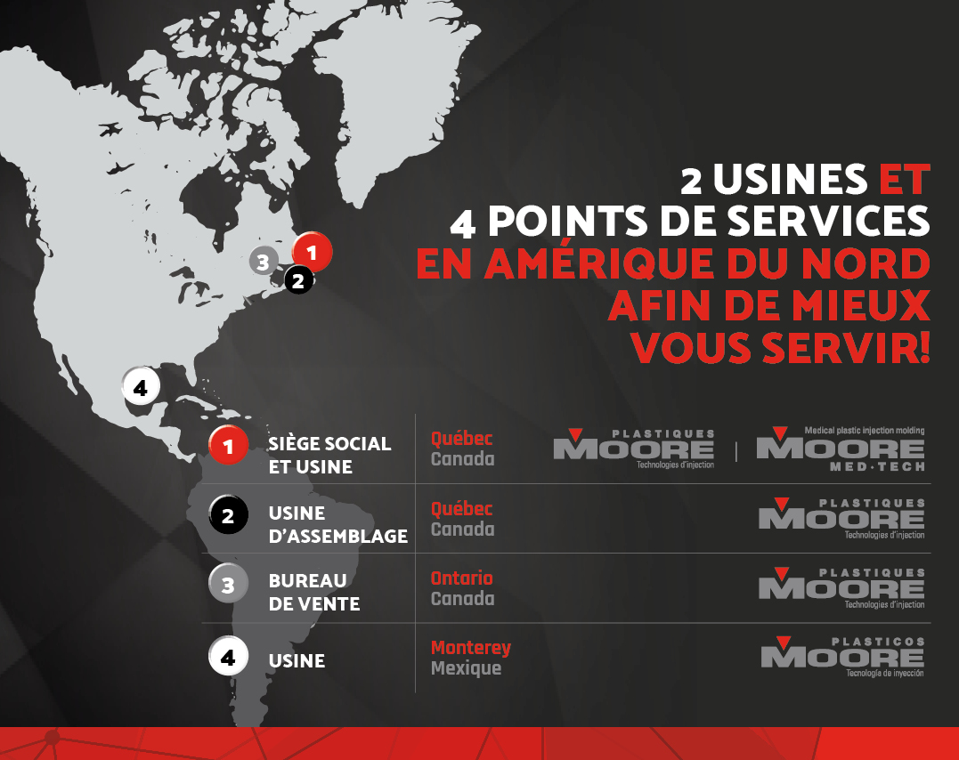 Points de services